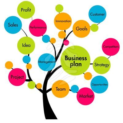 What is a Marketing Plan? - Definition & Sample - Video